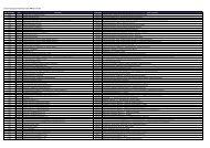 Zoznam vykazujúcich jednotiek pre výkaz P01pre rok 2011 Rok ...
