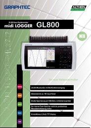 Datenblatt GL800 - Digitalschreiber mit 20 -200 Kanälen