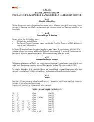 A.M.I.S. - Associazione Italiana Master Scherma