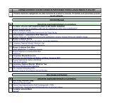 Catalogul proiectelor culturale finanţate în anul 2007 - AFCN