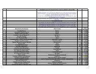 Catalogul revistelor şi publicaţiilor culturale finanţate în anul ... - AFCN