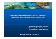 Lista działań dla poprawy jakości powietrza w Szczecinie ...