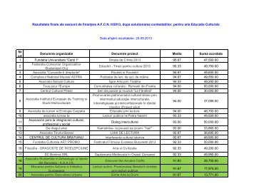 Lista finala a beneficiarilor de finantari nerambursabile ... - AFCN