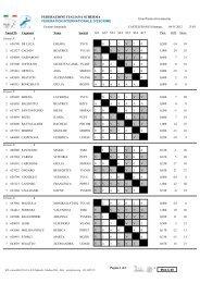 Risultati gara: cat. Ragazze-Allieve pubblicati il 05/11/2012
