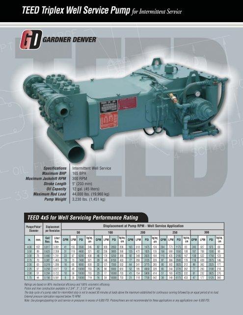 Gardner Denver R Series Compressor Manual