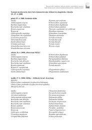 Seznam mechorostů z exkurzí