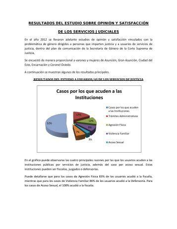 Estudio de Opiniones y satisfacción de Usuarios de Servicios ...