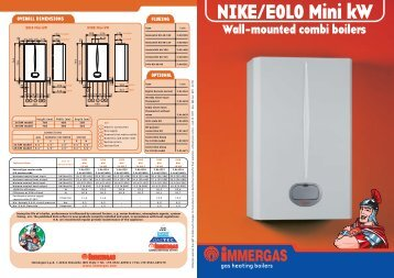 NIKE/EOLO Mini kW - RVR.ie