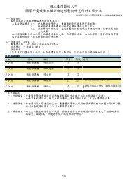 國立臺灣藝術大學98學年度碩士在職專班造形藝術研究所科目學分表