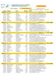 Gironi DEFINITIVI spada femminile pubblicato il 27/11/2010