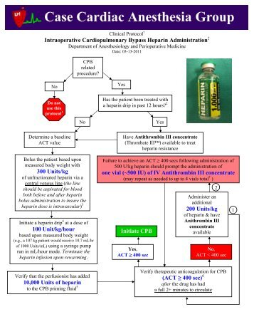 Intraoperative Cardiopulmonary Bypass Heparin ... - Casecag.com