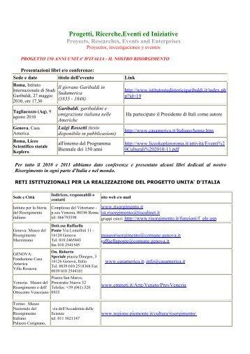 Lista di tutti i Progetti realizzati - ITAlianistica e Lingua Italiana