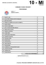 scarica il file pdf complessivo con tutte le preferenze dei candidati ...