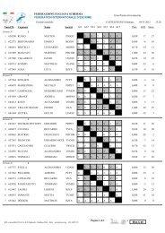 Risultati gara: cat. Ragazzi-Allievi pubblicati il 05/11/2012