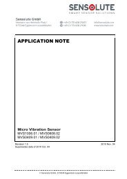 SENSOLUTE Smart Vibration Sensor Solution
