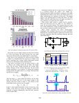 APEC 2002, Push-Pull Buck - CPES - Page 2