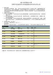國立臺灣藝術大學99學年度進修學士班書畫藝術學系科目學分表