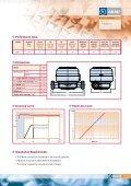 Download Model S Brochure - Industrial Water Equipment Ltd - Page 2