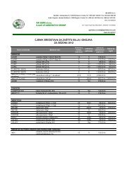 Cjenik SZB i gnojiva 2012 - AM AGRO doo