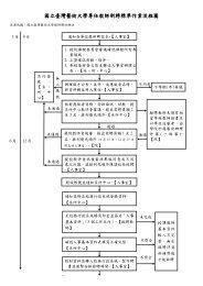國立臺灣藝術大學專任教師新聘標準作業流程圖