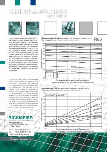 2 SEITER R65.cdr - RICKMEIER Pumpentechnologie