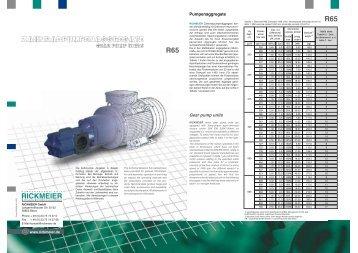 R65 Zahnradpumpenaggregat.cdr - RICKMEIER Pumpentechnologie