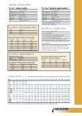 Aquanet Plus - Page 3