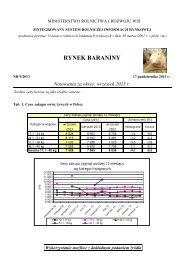 RYNEK BARANINY - Ministerstwo Rolnictwa i Rozwoju Wsi