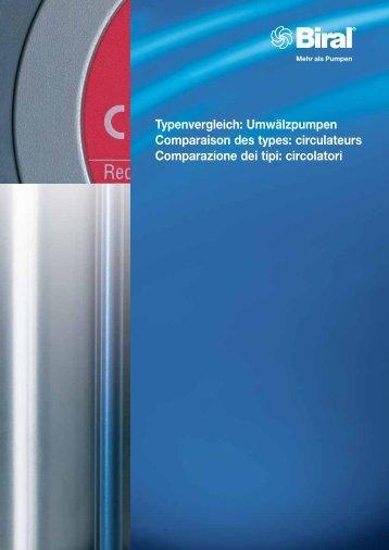 circulateurs Comparazione dei tipi: circolatori
