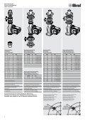circulateurs Comparazione dei tipi: circolatori - Page 4