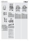 circulateurs Comparazione dei tipi: circolatori - Page 5