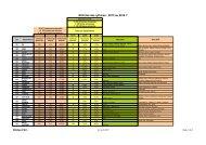Réforme des rythmes : 2013 ou 2014 ? - SNUipp