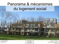 Panorama & Mécanismes du logement social