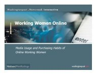 Working Women Online