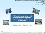 Conjoncture entretien rénovation - UNTEC