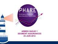L'assurance - ARS Rhône-Alpes