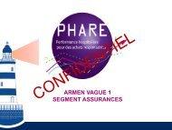Assurances - ARS Rhône-Alpes
