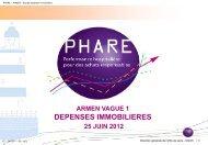 les dépenses immobilières - ARS Rhône-Alpes