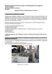 Activités 2012 Vienne - DREAL Poitou-Charentes