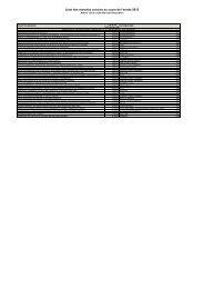 liste 133-2012 Suivi des marchés VERSION 2.xlsm - Epadesa