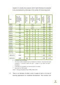 Worcester Housing Land Availability Monitor - South Worcestershire ... - Page 4