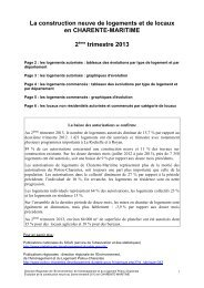 La Charente-Maritime - DREAL Poitou-Charentes