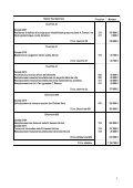 Compte rendu du Conseil municipal du 5 ... - Ville de Chaville - Page 5