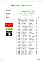 20km - SSV Planeta Radebeul -- Leichtathletik