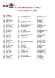 Racer beim BIKEtoberfest 29./30.9.12 Starterliste Stand ... - Art Motor