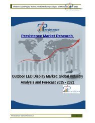 Outdoor LED Display Market: Global Industry Analysis and Forecast 2015 - 2021
