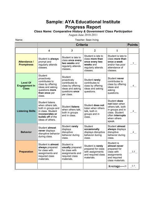Sample evluation grading rubric for students at AYA.pdf