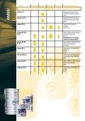 industria - Totalerg - Page 4