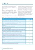SDGs-ranked - Page 6