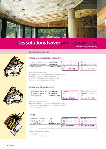 Florarol plus isover for Isolation des combles isover